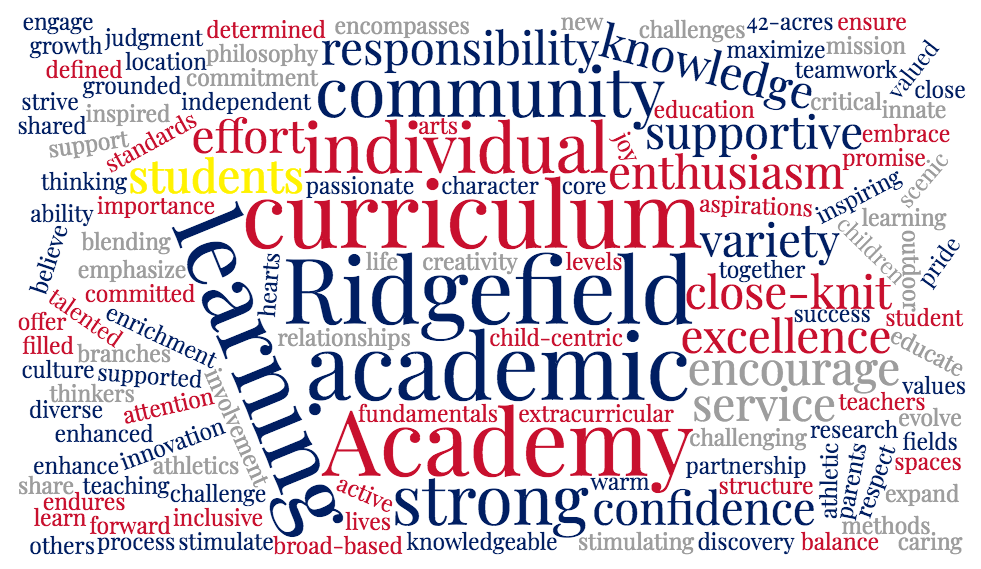 Ridgefield Academy Mission Word Cloud